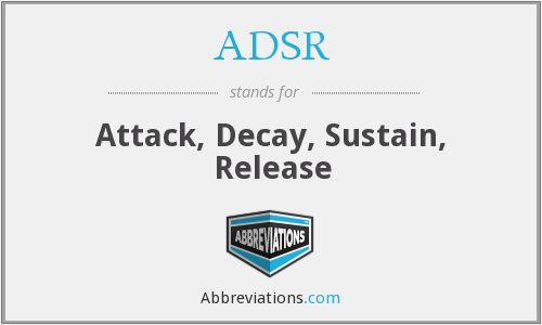 ADSR - Attack, Decay, Sustain, Release