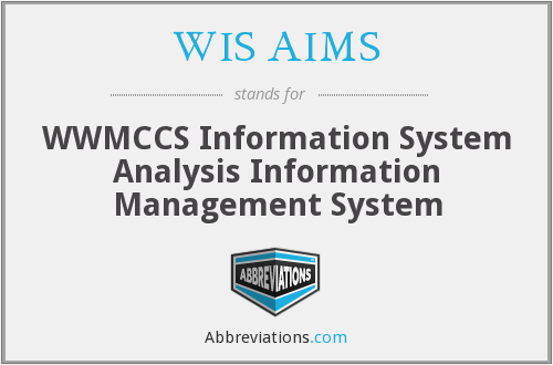 WIS AIMS - WWMCCS Information System Analysis Information Management System