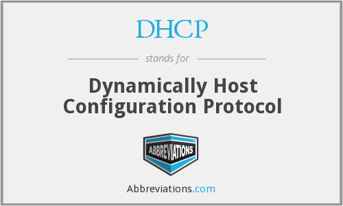DHCP - Dynamically Host Configuration Protocol