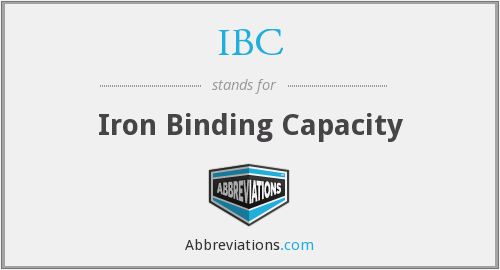IBC - Iron Binding Capacity