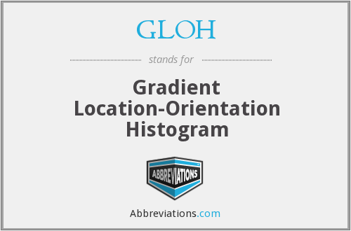GLOH - Gradient Location-Orientation Histogram