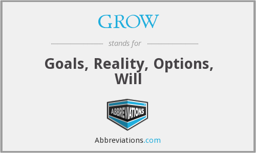 GROW - Goals, Reality, Options, Will