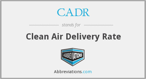 CADR - Clean Air Delivery Rate