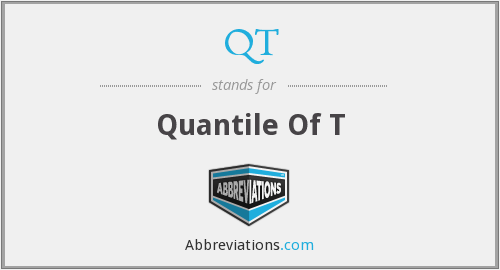 QT - Quantile Of T
