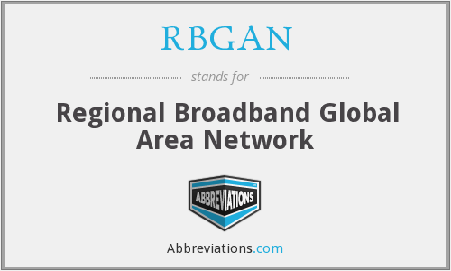 What does RBGAN stand for?