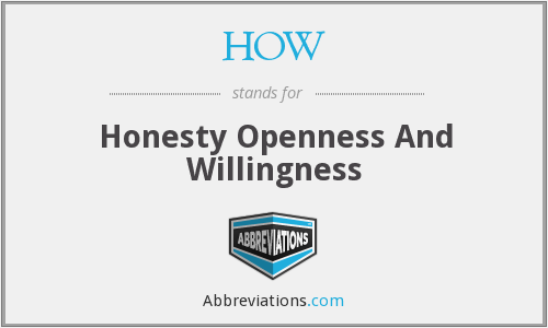 What does openness stand for?