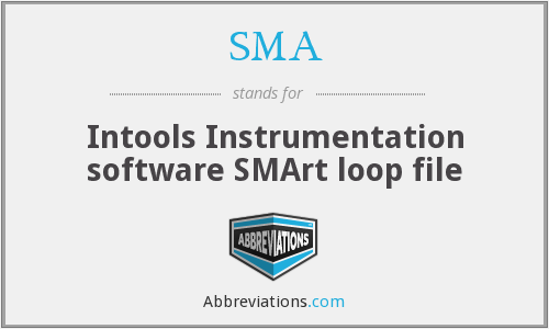 SMA - Intools Instrumentation software SMArt loop file