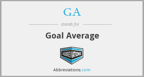 GA - Goal Average
