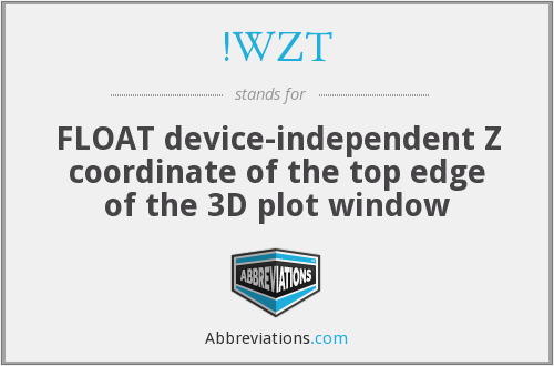 !WZT - FLOAT device-independent Z coordinate of the top edge of the 3D plot window