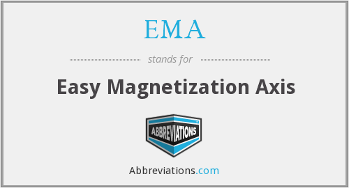 EMA - Easy Magnetization Axis