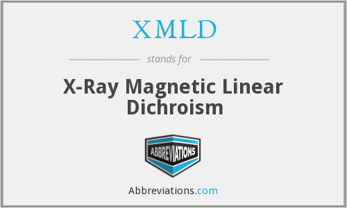 XMLD - X-Ray Magnetic Linear Dichroism