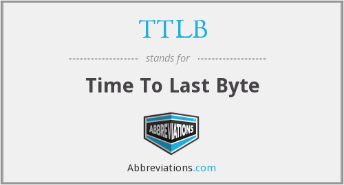 TTLB - Time To Last Byte