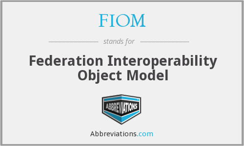 FIOM - Federation Interoperability Object Model