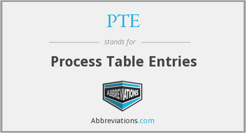 PTE - Process Table Entries
