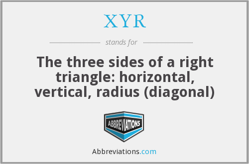 XYR - The three sides of a right triangle: horizontal, vertical, radius (diagonal)