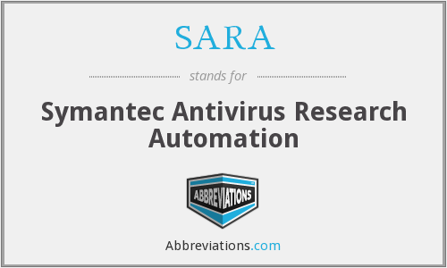 SARA - Symantec Antivirus Research Automation