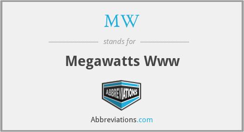 MW - Megawatts Www