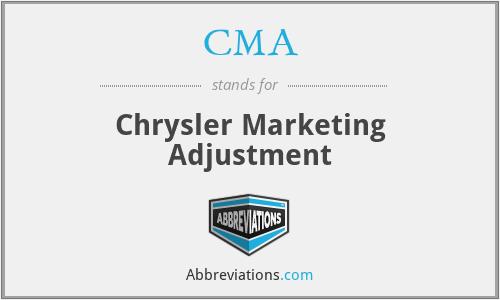 CMA - Chrysler Marketing Adjustment