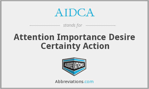 AIDCA - Attention Importance Desire Certainty Action