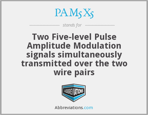 PAM5X5 - Two Five-level Pulse Amplitude Modulation signals simultaneously transmitted over the two wire pairs