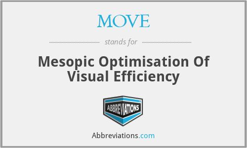 MOVE - Mesopic Optimisation Of Visual Efficiency