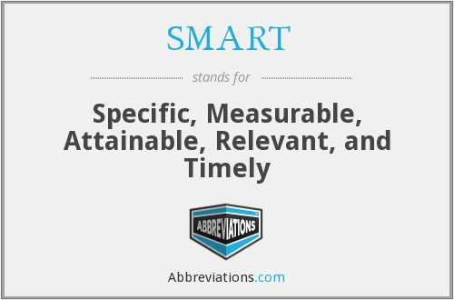 SMART - Specific, Measurable, Attainable, Relevant, and Timely