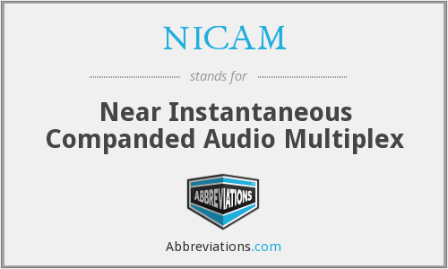 NICAM - Near Instantaneous Companded Audio Multiplex