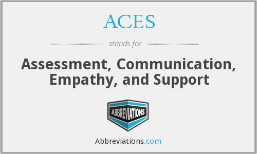 ACES - Assessment, Communication, Empathy, and Support