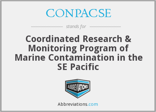What does contamination stand for?