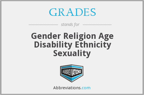 GRADES - Gender Religion Age Disability Ethnicity Sexuality