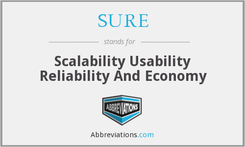 SURE - Scalability Usability Reliability And Economy