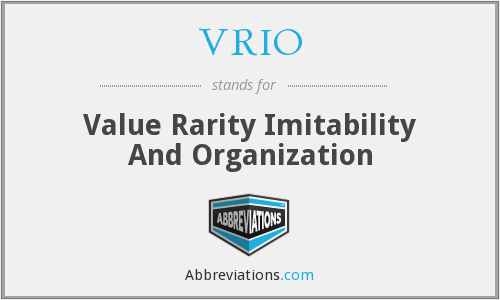 VRIO - Value Rarity Imitability And Organization