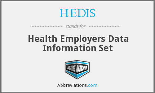HEDIS - Health Employers Data Information Set