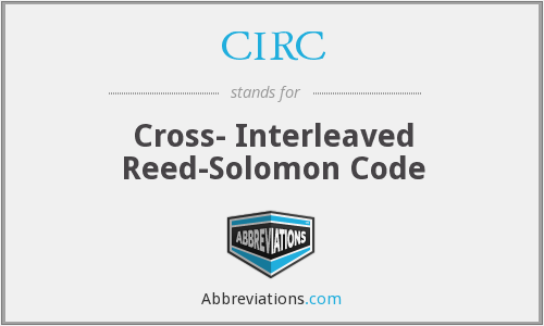 CIRC - Cross- Interleaved Reed-Solomon Code