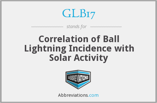GLB17 - Correlation of Ball Lightning Incidence with Solar Activity