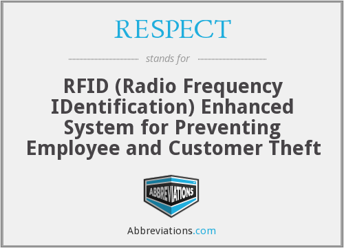 RESPECT - Rfid Enhanced System For Preventing Employee And Customer Theft