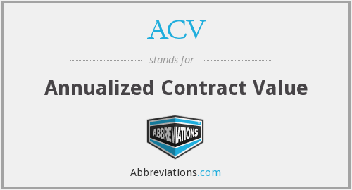 ACV - Annualized Contract Value