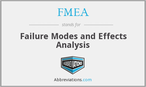 FMEA - Failure Modes Effects Analysis
