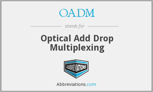 OADM - Optical Add Drop Multiplexing