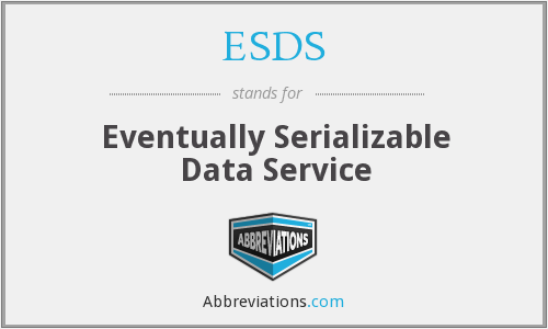 ESDS - Eventually Serializable Data Service