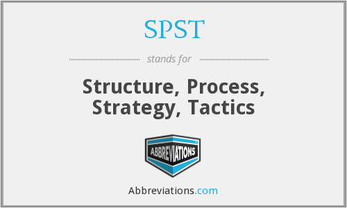 SPST - Structure, Process, Strategy, Tactics