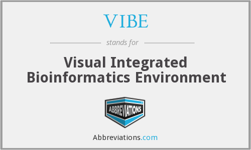 VIBE - Visual Integrated Bioinformatics Environment