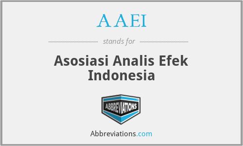 AAEI - Asosiasi Analis Efek Indonesia