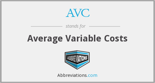 AVC - Average Variable Costs