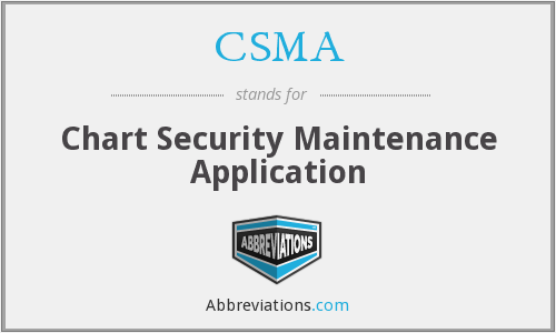 CSMA - Chart Security Maintenance Application