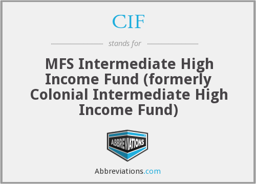 CIF - MFS Intermediate High Income Fund (formerly Colonial Intermediate High Income Fund)