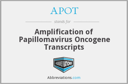 APOT - Amplification of Papillomavirus Oncogene Transcripts