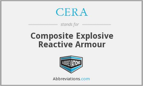 CERA - Composite Explosive Reactive Armour