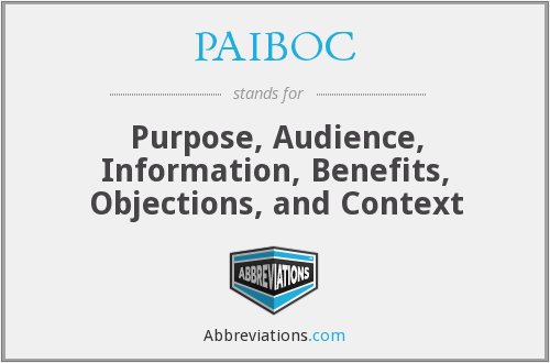 PAIBOC - Purpose, Audience, Information, Benefits, Objections, and Context