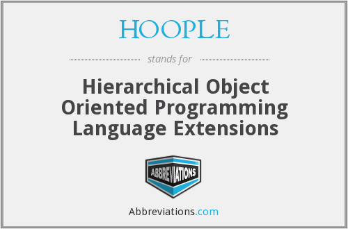 HOOPLE - Hierarchical Object Oriented Programming Language Extensions